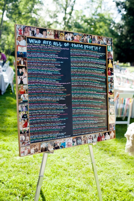Picture board at wedding - Picture by Laura Ivanova Photography