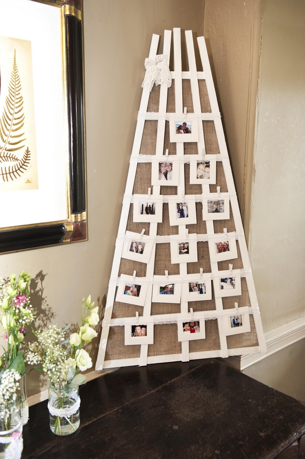 Pictures on triangular stand