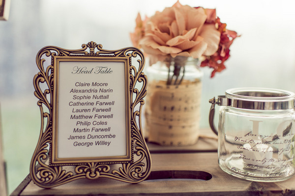 List of people sitting on wedding top table