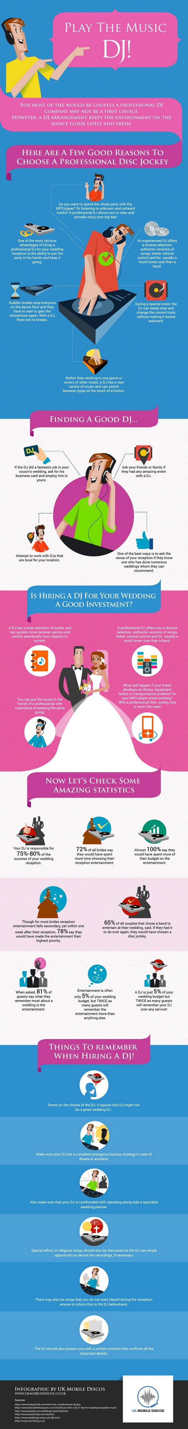 Reasons to Choose a Professional Wedding DJ Infographic
