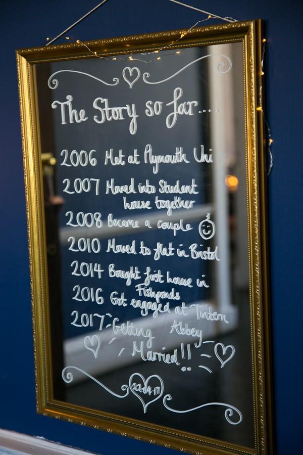 Couple's love timeline written on mirror