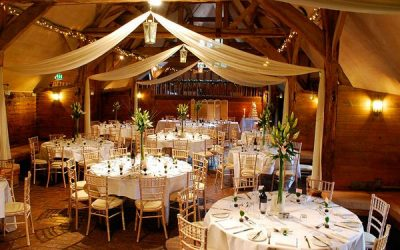 Beautiful Wedding Venues for Couples on a Budget